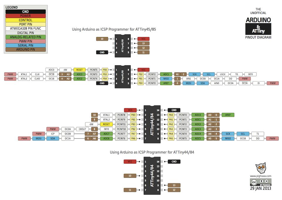 Programming the ATtiny85